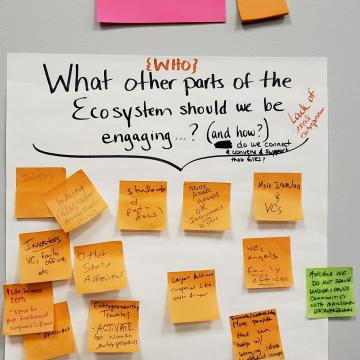 Question: What other parts of the ecosystem should we be engaging?