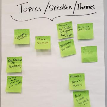 Question: Topics/Speakers/Themes
